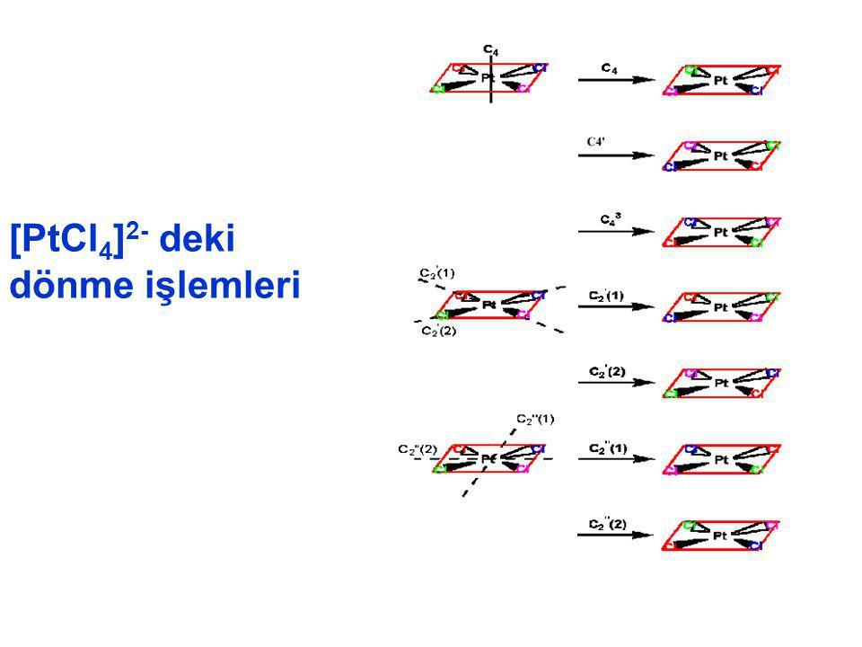 [PtCl4]2- deki dönme işlemleri